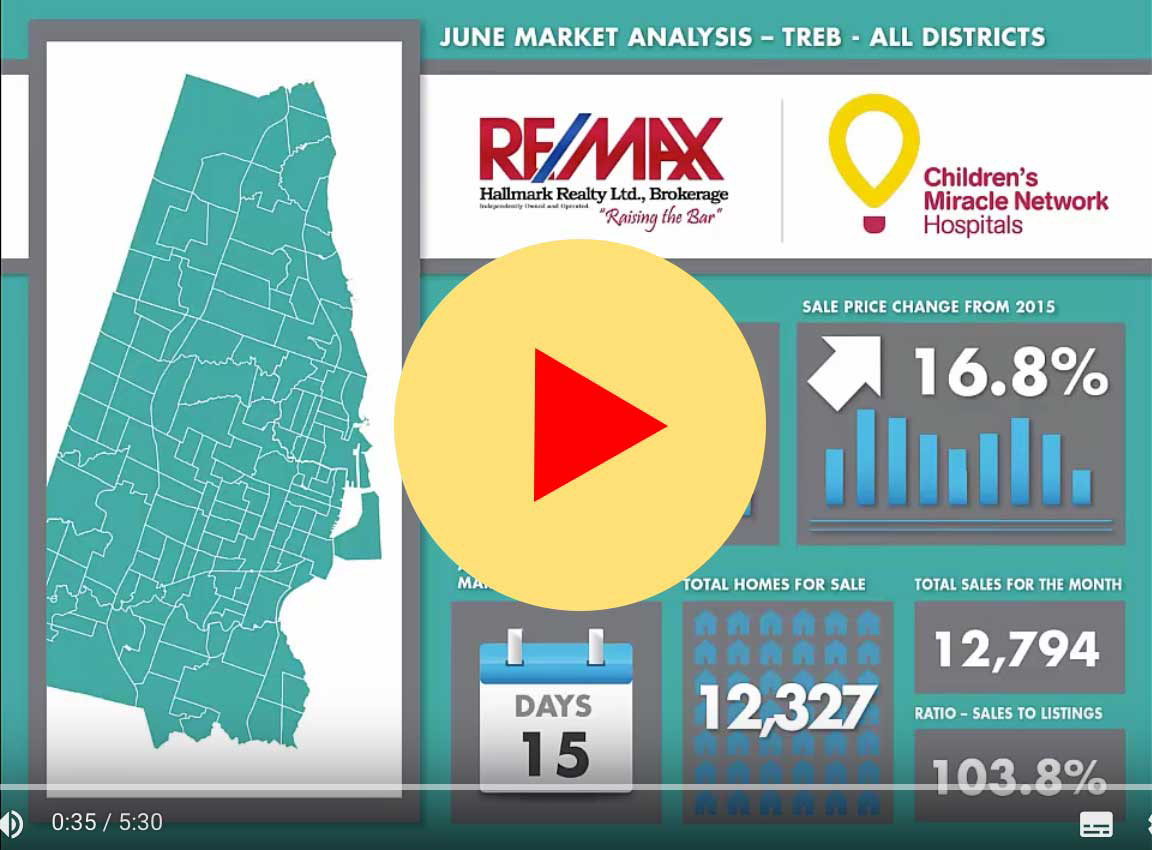 Market Report Pat Simmonds Real Estate Services – Real Estate Market Analysis